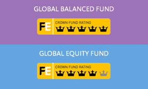 Orbis Funds FE Trustnet Crowns